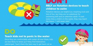 Are-You-Teaching-Your-Child-to-Drown-Infographic-FOSS-1